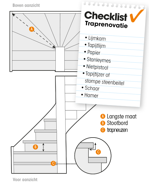 alles over tapijt trap checklist